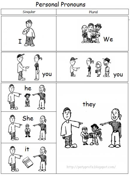 Resultado De Imagem Para Dibujos De Pronombres Personales En