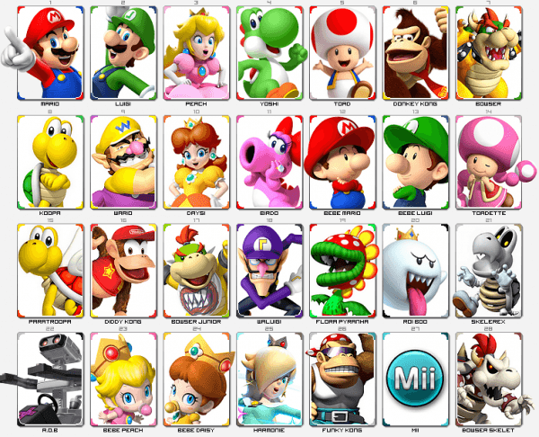 Historique Personnages Jouables   Mario Kart & Mario Party