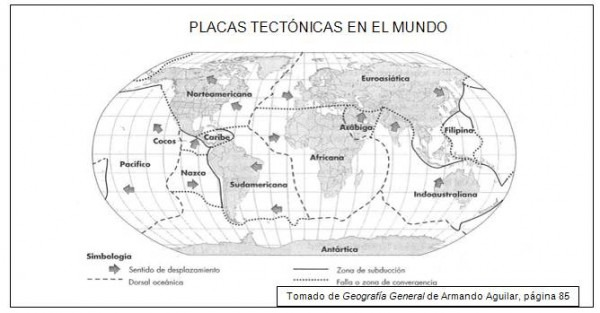 Guía De Geografía Universal Y De México Para El Examen De Ingreso