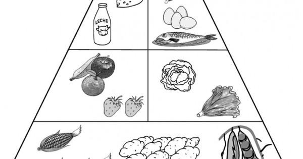 Piramide Alimenticia Imagenes Para Colorear