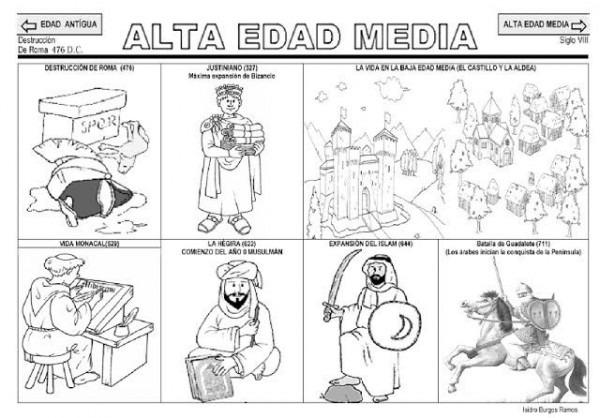 Fichas De La Edad Media