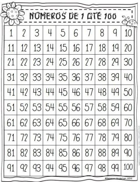 Fichas De Numeros Del 1 Al 50 Para Imprimir