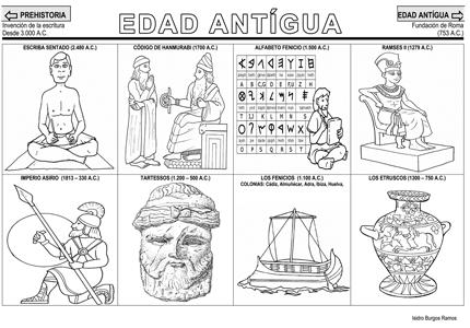 Imagenes De La Edad Antigua Para Dibujar