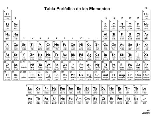 Tabla Periodica Para Colorear