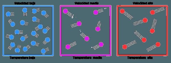 Tema 6  Energía Térmica