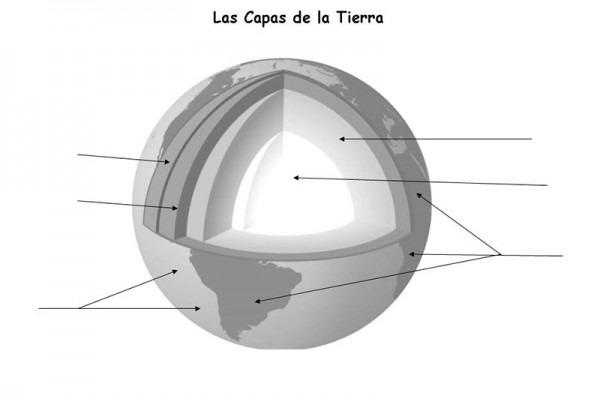 ▷ Capas De La Tierra Para Niños ⇒ 【¡guía Completa!】 🥇