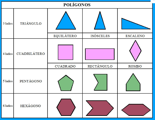3 3 Polígonos Irregulares