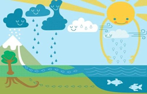 La Hidrosfera Terrestre ® Juegos Y Ejercicios Para Niños