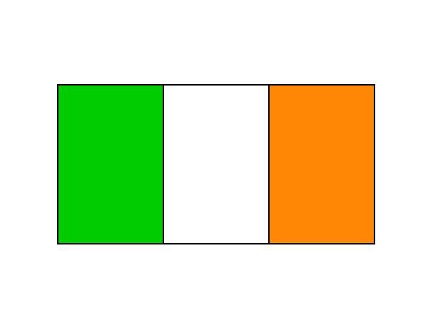 Dibujo De Bandera De Irlanda Pintado Por Annuska En Dibujos Net El