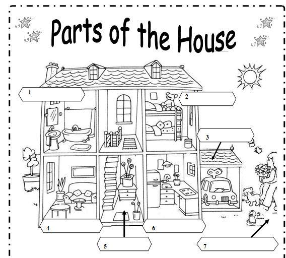 La Casa Para Colorear Con Cus Partes En Inglés