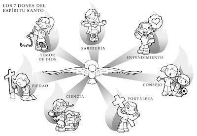 Dibujos Para Catequesis  Los Dones Del EspÍritu Santo