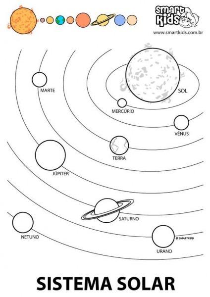 √ Dibujo Del Sistema Planetario Solar Para Colorear Imagui