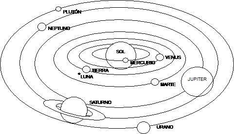 Dibujos De Sistema Solar Para Colorear