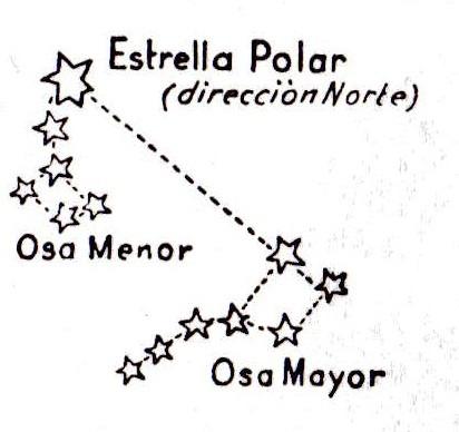 Grupo Celeris Nos Presenta A La Estrella Polar