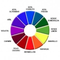 Circulo Cromatico Para Colorear