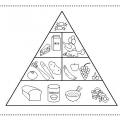 La Piramide De Los Alimentos Para Colorear
