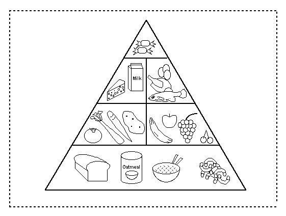 Piramide+alimenticia Bmp (561×424)