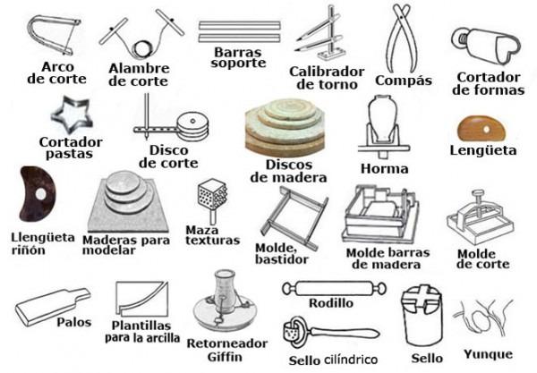 Ceramic Dictionary