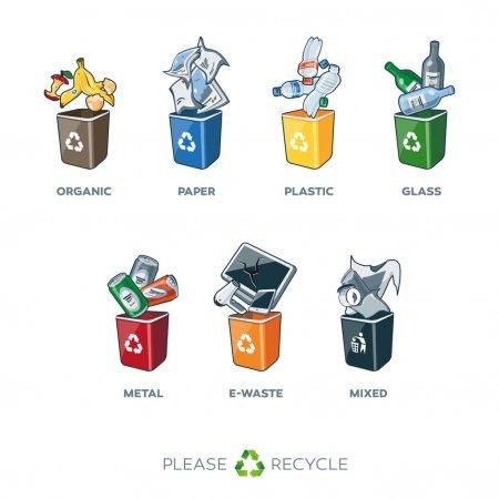 ᐈ Dibujo Residuos Orgánicos Para Colorear Imprimir Imágenes De