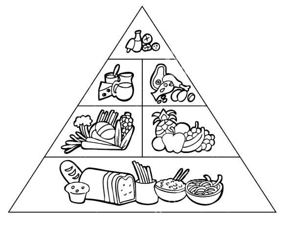 Piramide Alimenticia Colorear
