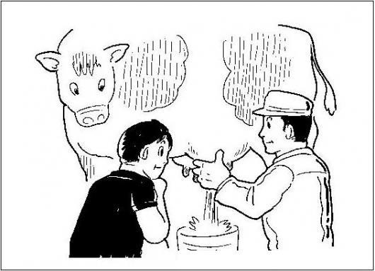 Dibujo De Lechero Sacando Leche De Una Vaca Frente A Su Esposa