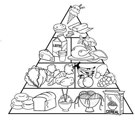Piràmide Dels Aliments
