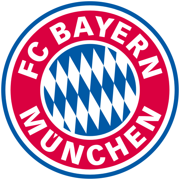 Champions League Group Stage Preview