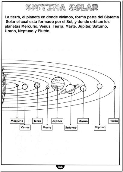 Sistema Solar Para Pintar