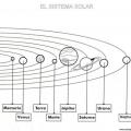 Esquema Del Sistema Solar Para Colorear