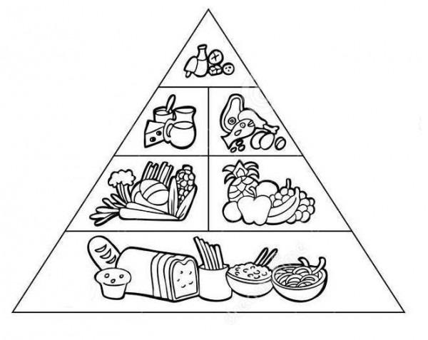 Piramide Alimenticia Facil Para Dibujar