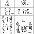 Fichas Colorear Ingles