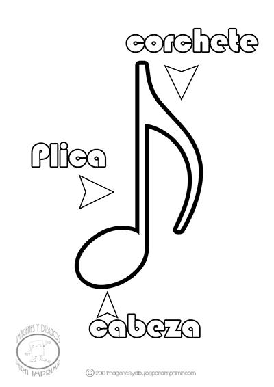 Aprender Y Colorear Las Partes De La Nota Músical
