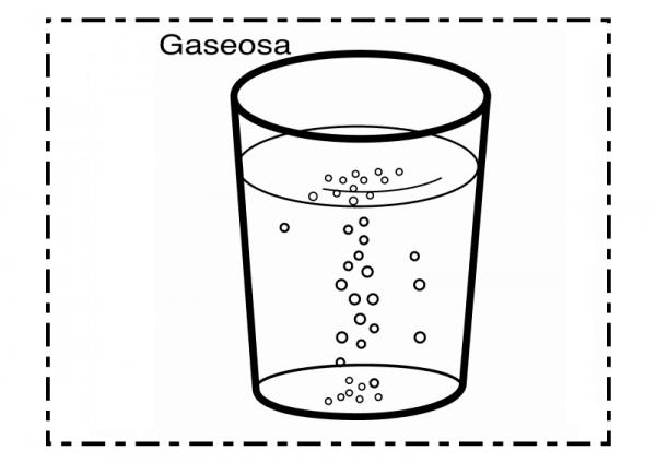 Estado Del Agua Liquido Para Colorear