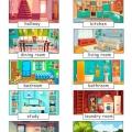Partes De La Casa En Ingles Para Ni?os Para Colorear