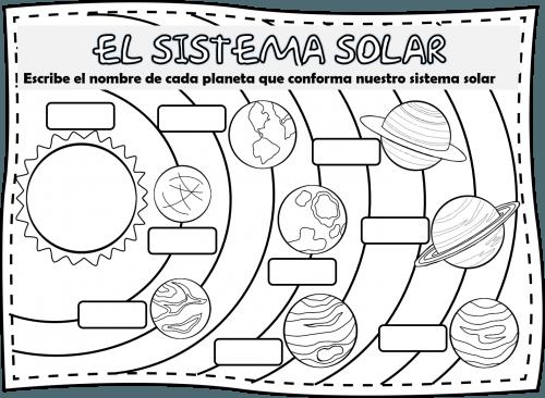 Imágenes Del Sistema Solar Para Niños » Planetas, Maquetas, Para